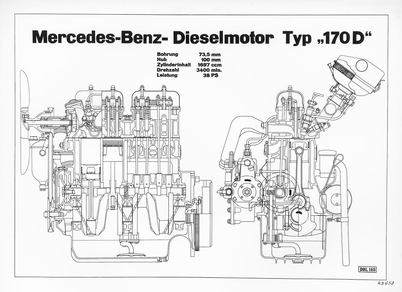 Mercedes 170 D El Coche Que Popularizo Elsel