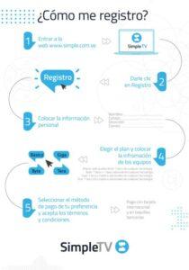 infografiaREGISTRO