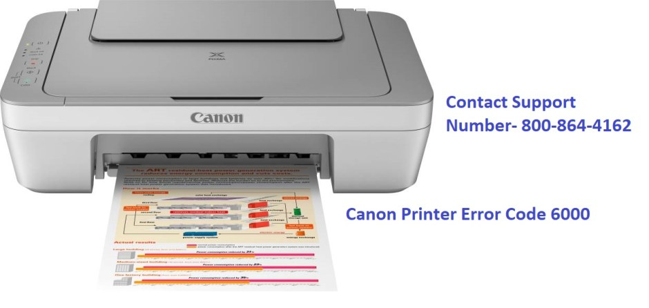 Canon Printer Error Code 6000