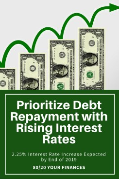 Prioritize Debt Repayment while interest rates are rising
