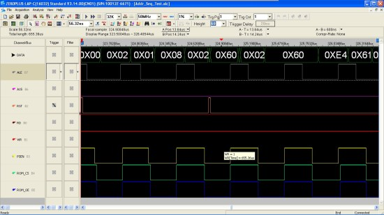 Screenshot of Logic Analyzer used to trace code execution