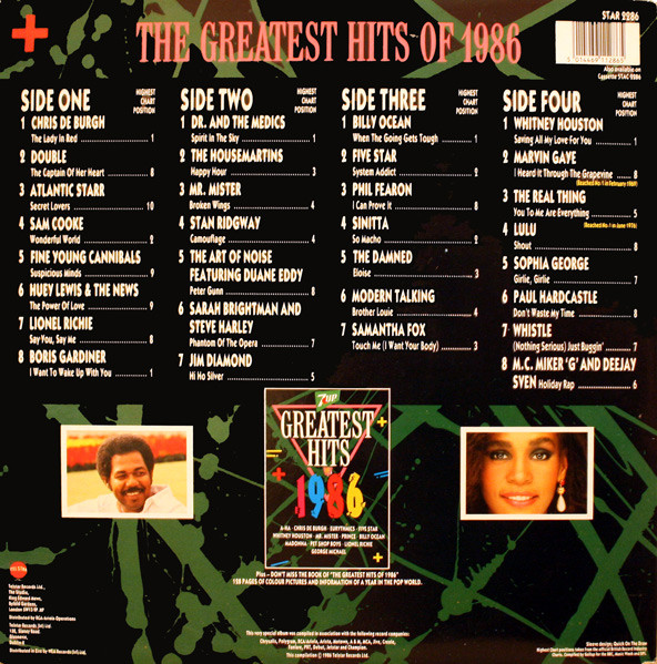 greatest-hits-of-1986-tracks