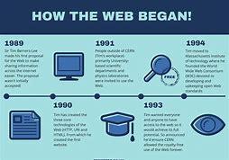 world-wide-web-2