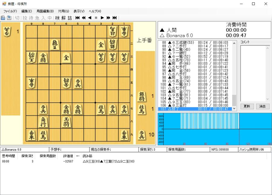ボナンザをGUIソフト将棋所で起動した画像
