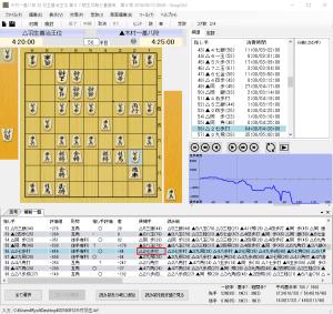 56手目△2七歩棋譜解析