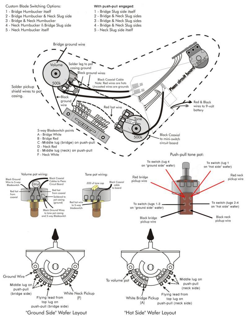 Prs Custom 24 Wiring Diagram Wiring Diagrams