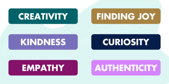 creativity, kindness, empathy, finding joy, curiosity, authenticity