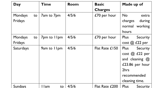 Town hall hire costs