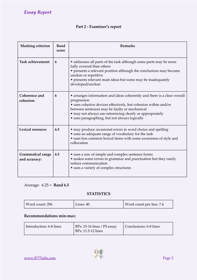 Anirudh Sample Essay Report 1b