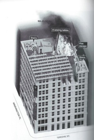 Asch Building Floorplans  The Triangle Shirtwaist Company Fire: The Reforms that Followed