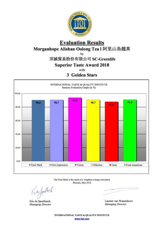 iTQi慕耕活阿里山烏龍茶評分表2018