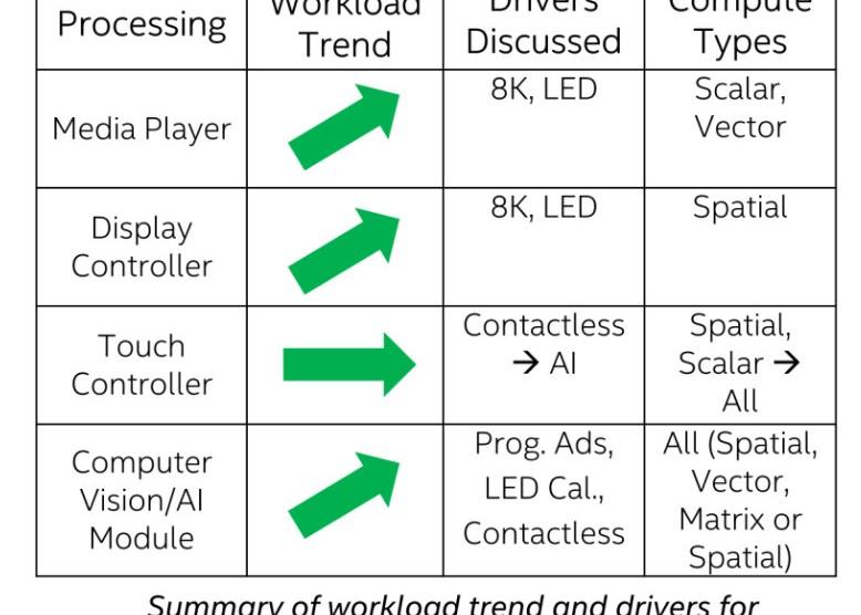 DisplayWeek 8K Symposium Short Takes