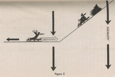 Jack Dempsey - The Falling Step - sled