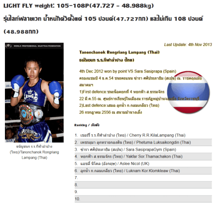 WMPF - World Champion Tanonchanok