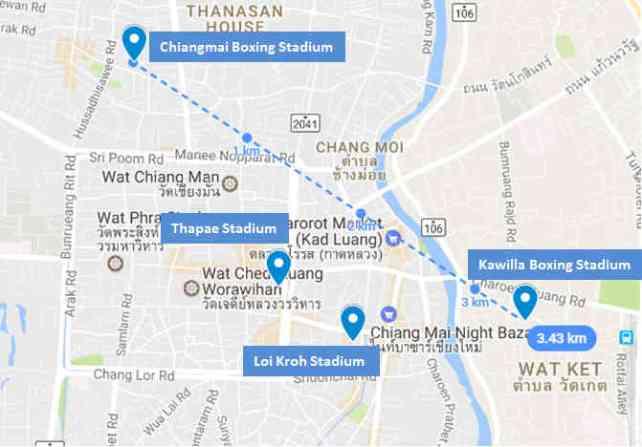 Fight Stadium of Muay Thai - Chiang Mai