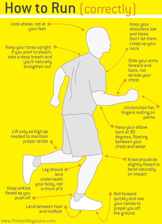 8List-Charts-for-Health-7-run