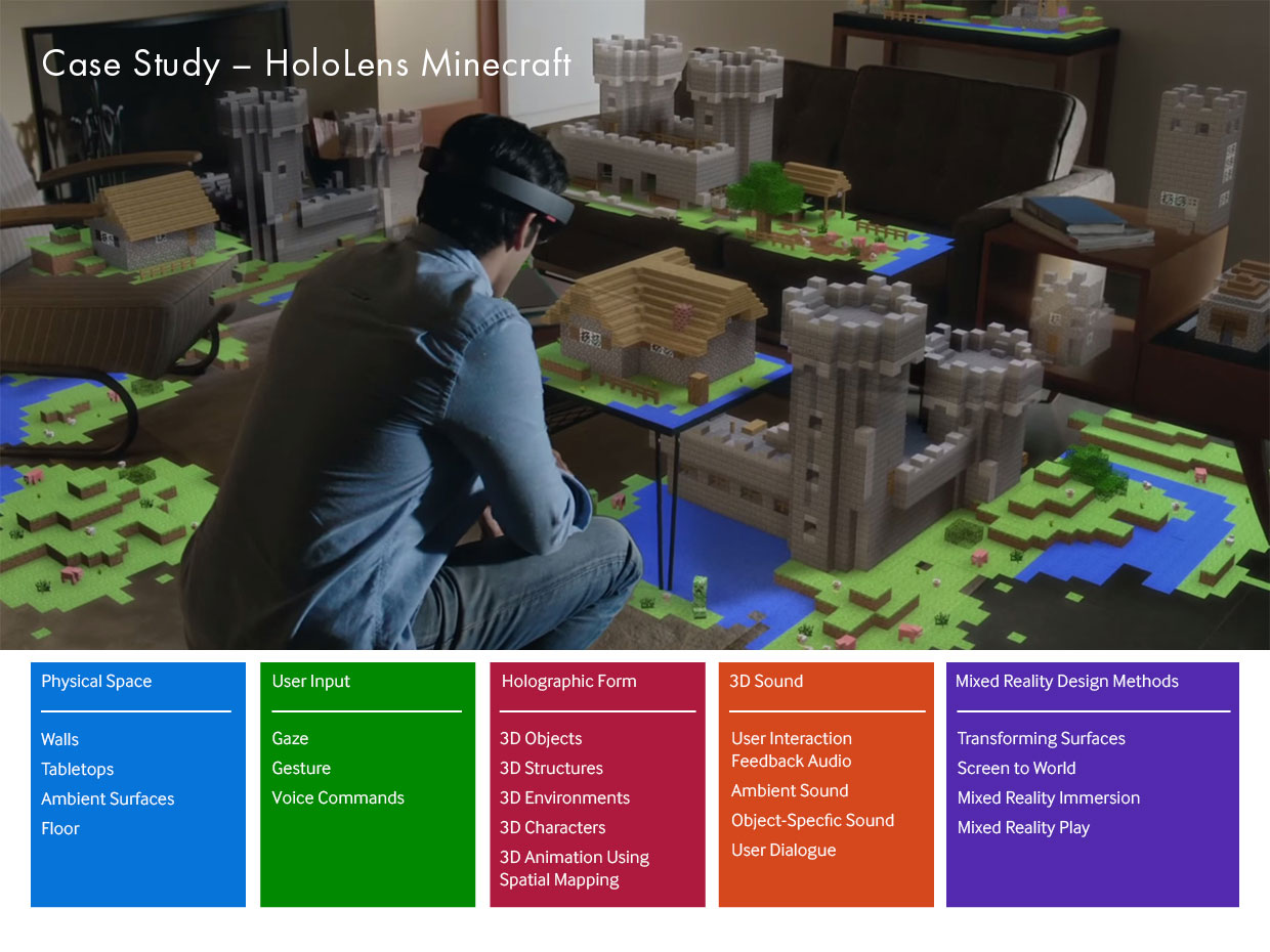 design-patterns_hololens9-sm