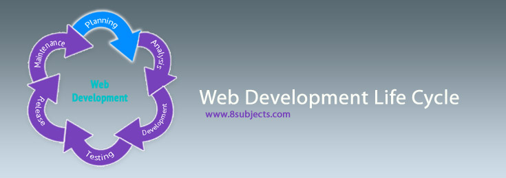 web-development-cycle