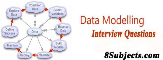data modeling interview questions