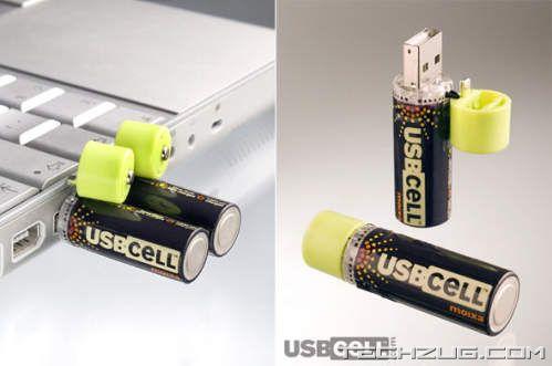 Unique USB Gadgets Collection