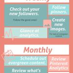 Pinterest Marketing Plan for Small Business – 905business.com