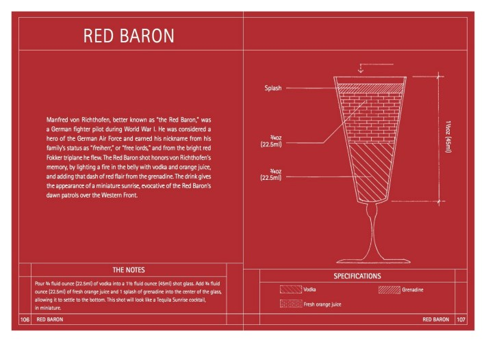 RedBaronShot.jpg?fit=710%2C500