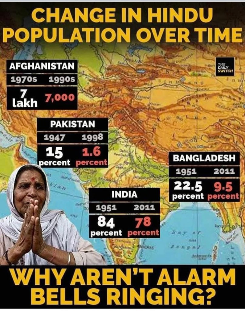 Hindu Persecution Awareness Month