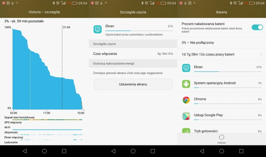 Wydajność na jednym ładowaniu baterii w Honorze 5X - recenzja 90sekund.pl