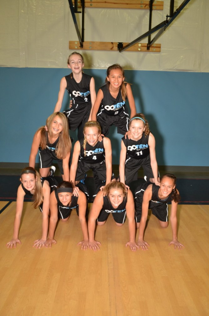 8th grade girls pyramid