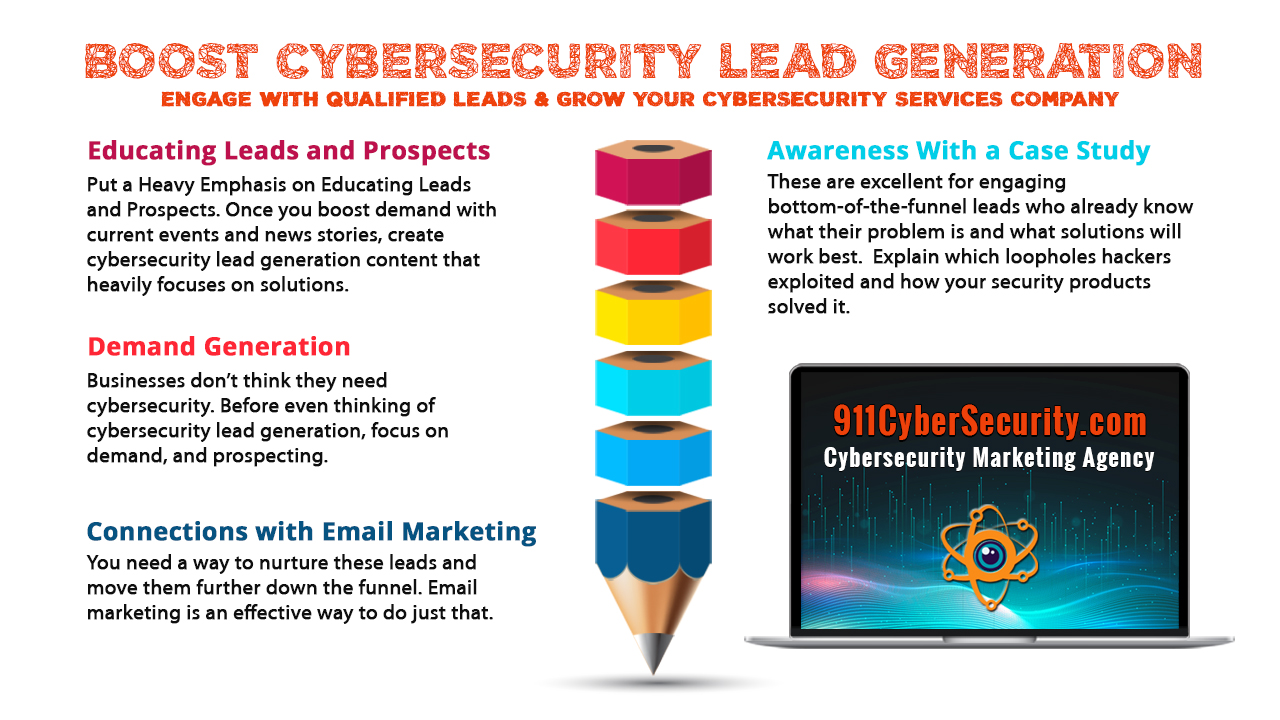 911cybersecurity.com boost your cybersecurity business - engage with qualified leads and grow your cybersecurity services company