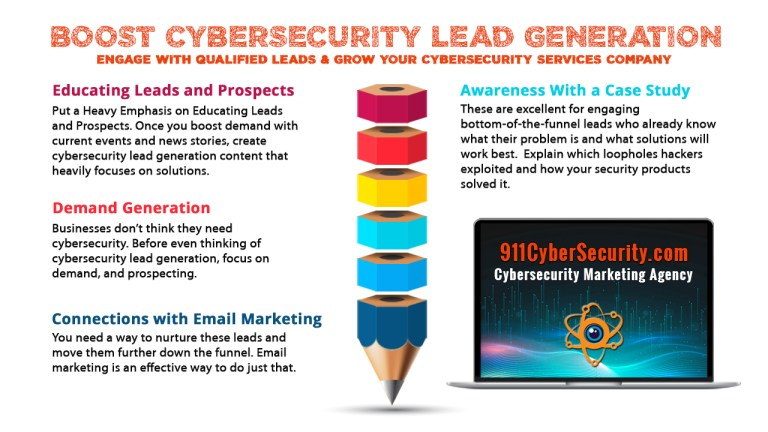 How to Boost Qualified Leads Generation?