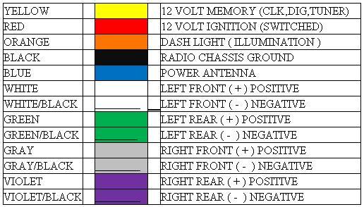 HarnessColors?resize=516%2C294 jvc car audio wiring diagram wirdig readingrat net pioneer deck wiring diagram at edmiracle.co