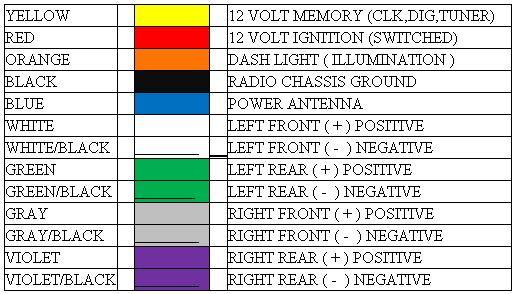 pioneer car radio wiring colours wiring diagram daihatsu car stereo wiring diagram image about sony car stereo wiring color codes