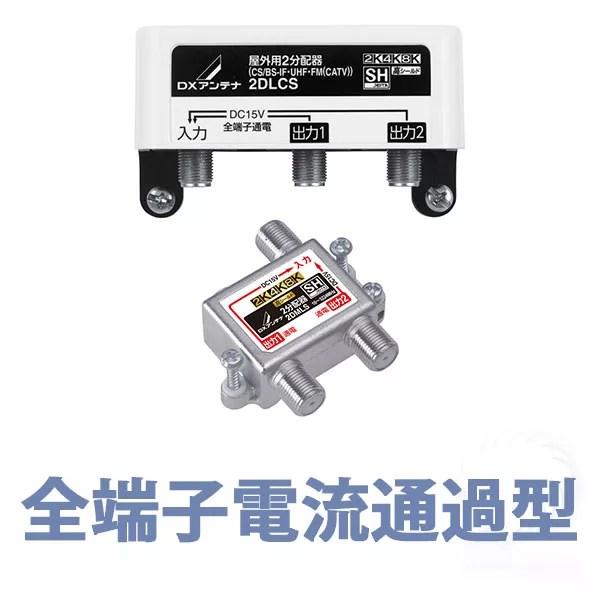 全端子電流通過型分配器