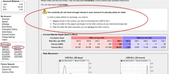 USD/SLL exchange Bitcoin