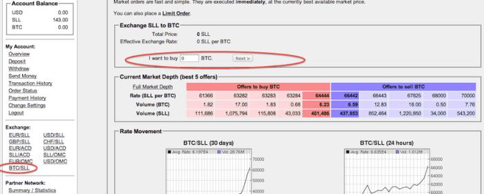 Buy Bitcoins with SSL