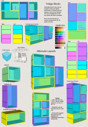 Fridge Blocks Concept