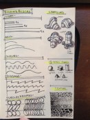 Dynamic Sketching practice (consolidation)
