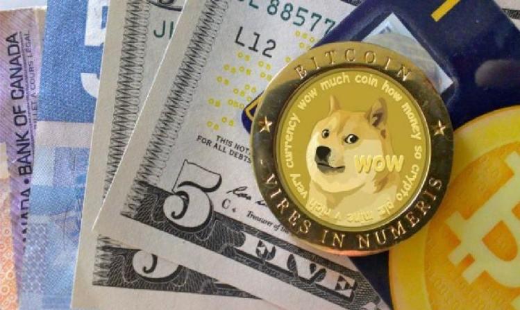 Análise de desempenho: Dogecoin em queda livre?