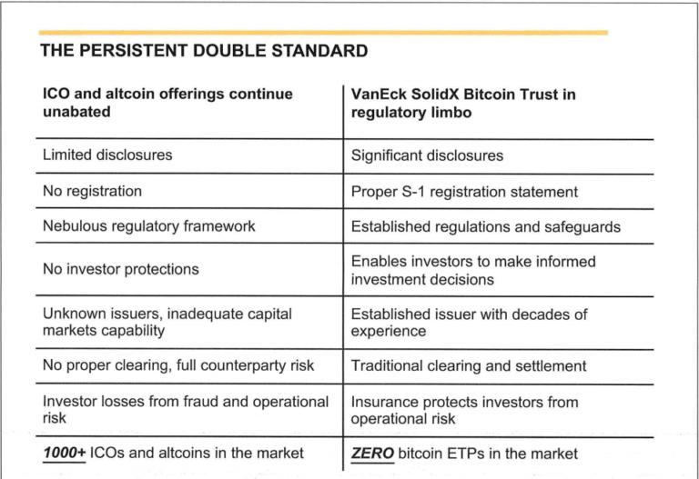 ETF do Bitcoin pode finalmente ser uma realidade