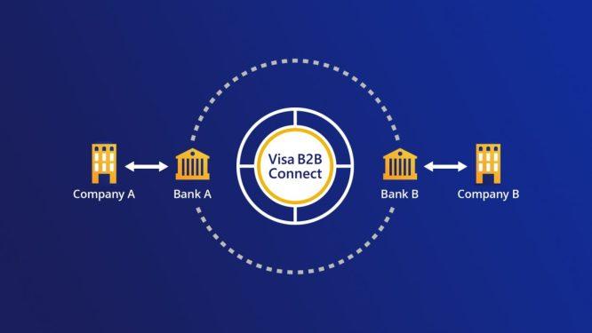 Visa lança sua rede B2B Connect: Serviço de pagamentos empresariais com blockchain