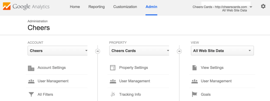Google Analytics Permissions