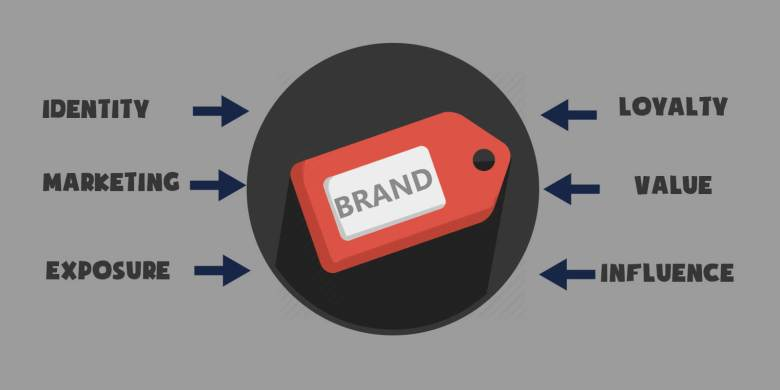 Why Is Brand Awareness Important?