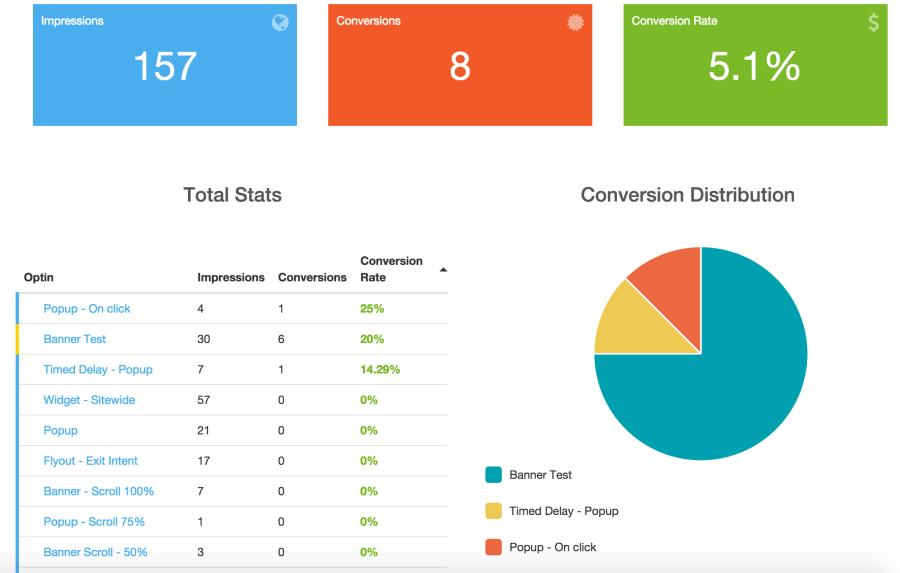 optin-fire-all-stats