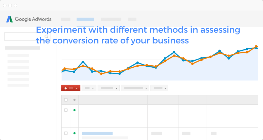 experiment conversion rate