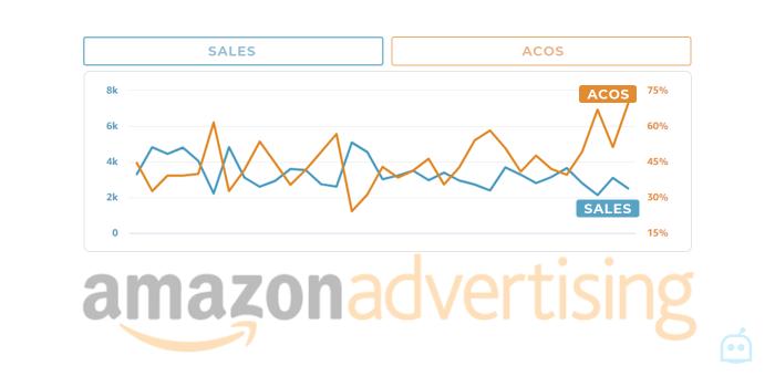 Top 10 Amazon PPC Campaign Optimization Mistakes To Avoid
