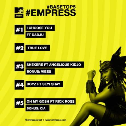 Your Album Na Trash, I waste My Data Downloading - Fan Knock Yemi Alade, over her new Album, Empress