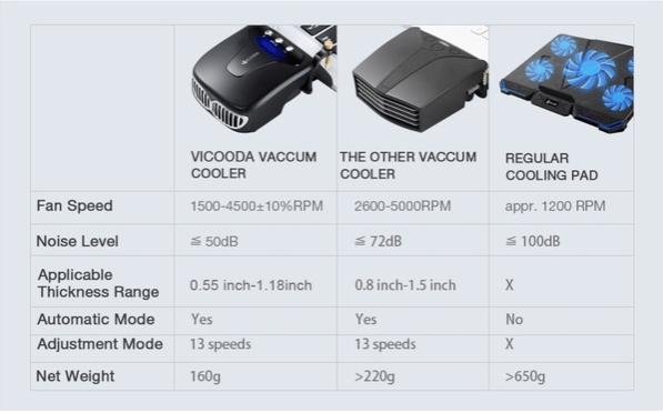 cool cold laptop vacuum cooler