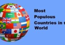 Most Populous Countries in the World