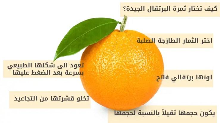 نصائح للحامل ومعدل تناول البرتقال يوميًا